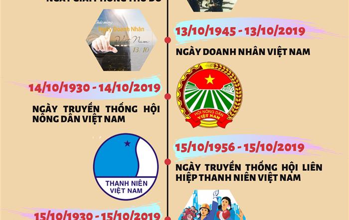 CÁC SỰ KIỆN, NGÀY LỄ KỶ NIỆM QUAN TRỌNG TRONG THÁNG 10/2019
