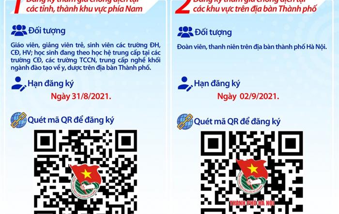 Thành đoàn Hà Nội kêu gọi tình nguyện viên tham gia hỗ trợ chống dịch tại miền Nam và Hà Nội